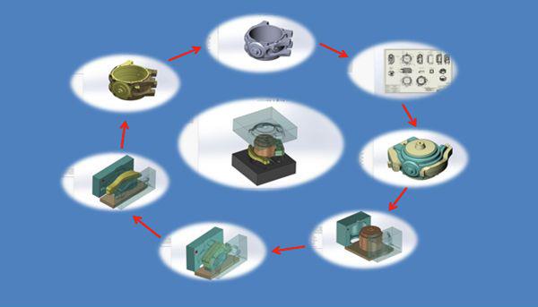 3D konstruiranje novih modelnih kompletov