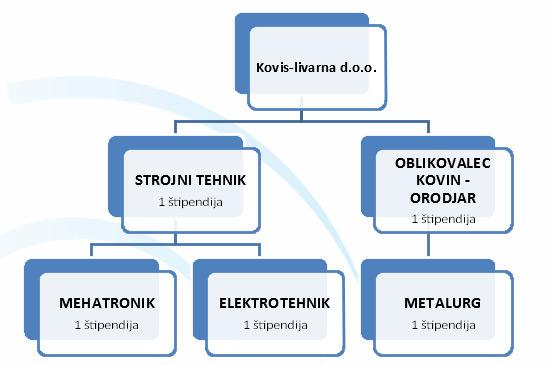 kovis_stipendije